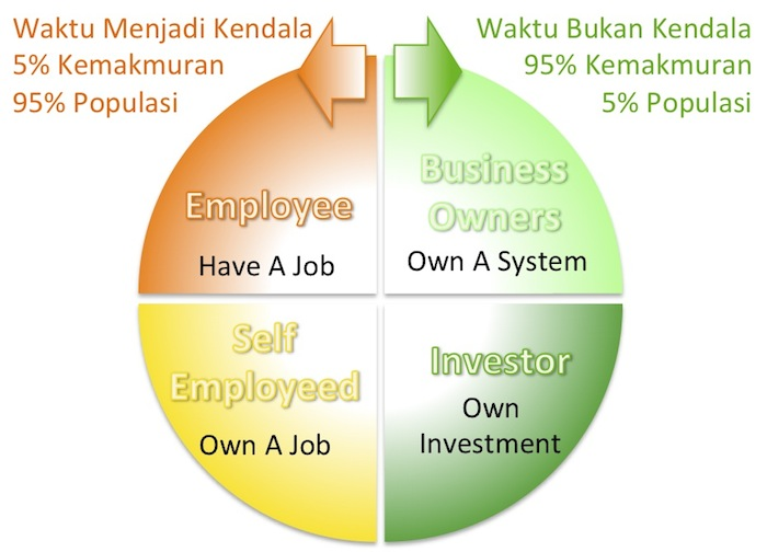 own_business